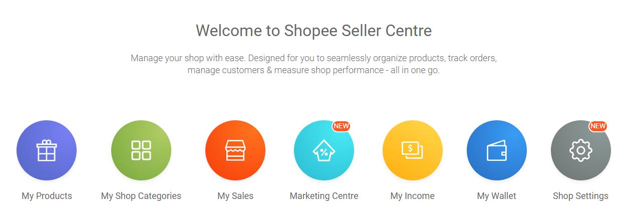 Panduan Menaikkan Jualan Di Shopee